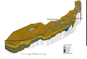 Lower Ruamahanga Valley Groundwater