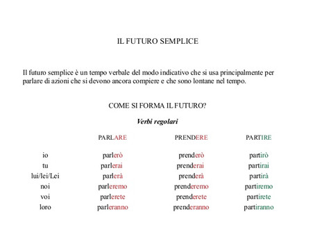 Il futuro semplice (English/Español/русский)