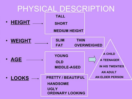 Physical and personality description (Italiano/Español/Русский)