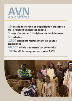 Rapport annuel 2