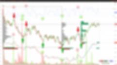 Частотный график