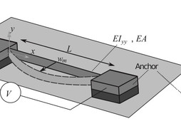 MEMS flow sensors are closer to reality