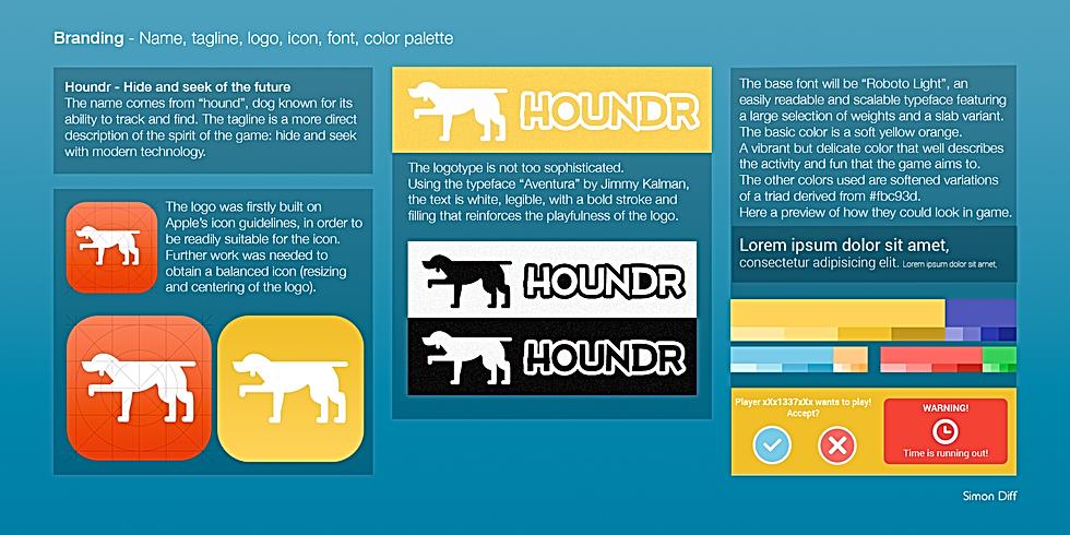 Houndr branding proposal