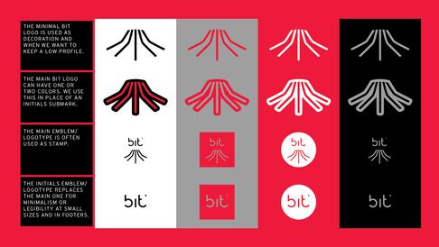 Logotype usage