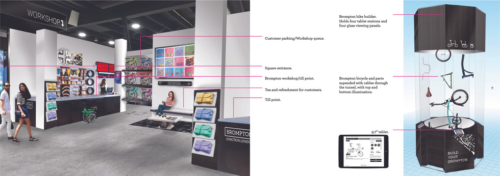 Store internal mockup with reference