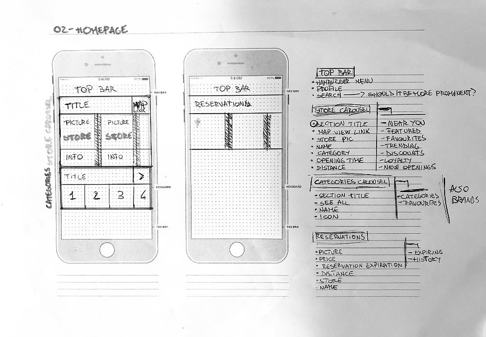 Real store hand wireframe home