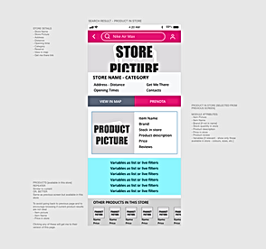 Real Store Wireframe product