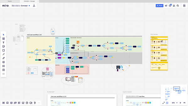 BC User Workflow