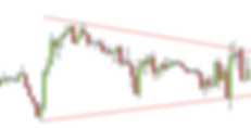 Forex Triangle Price Pattern