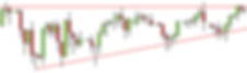 forex ascending consolidation pattern