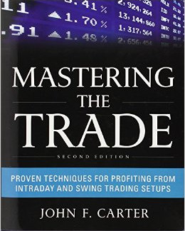 Mastering the Trade - Book Review