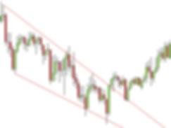 forex descending triangle pattern