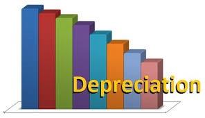 Depreciation Basics - Accounting for Depreciation
