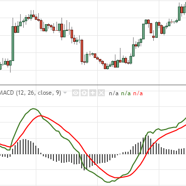 Forex macd trade