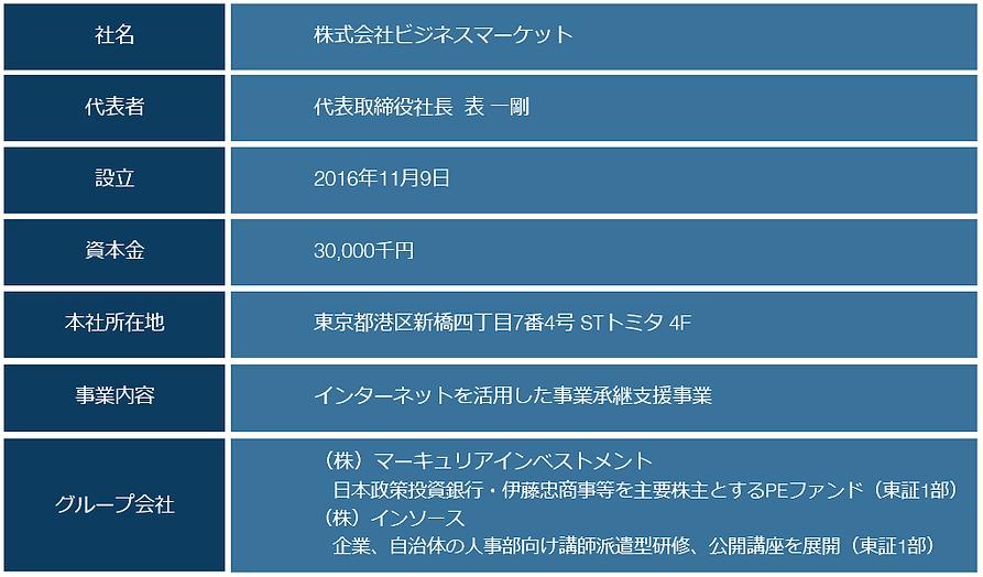 Overview_JPN.png