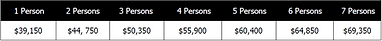 Income Requirements.png
