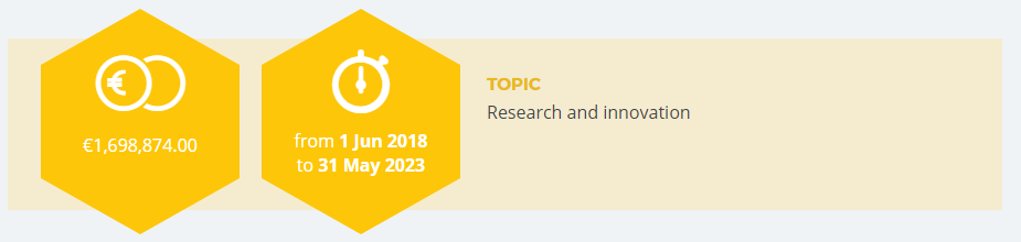 Research Innovation TRACS3