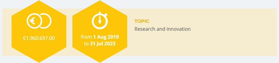 Research Innovation INNOHEIS