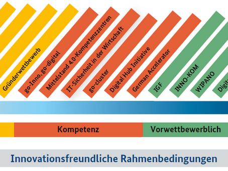 Mit diesen Programmen fördert das BMWi junge und mittelständische Unternehmen