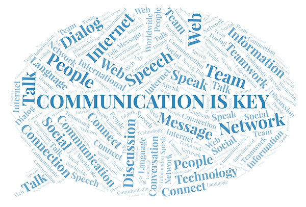 Homeowner communication word cloud for roofing sales