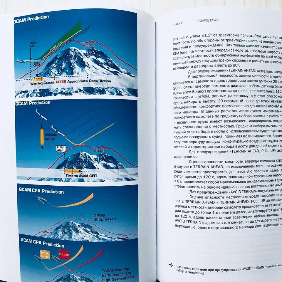 книга про самолеты