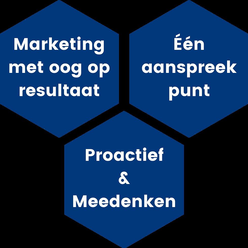 MKB Marketing