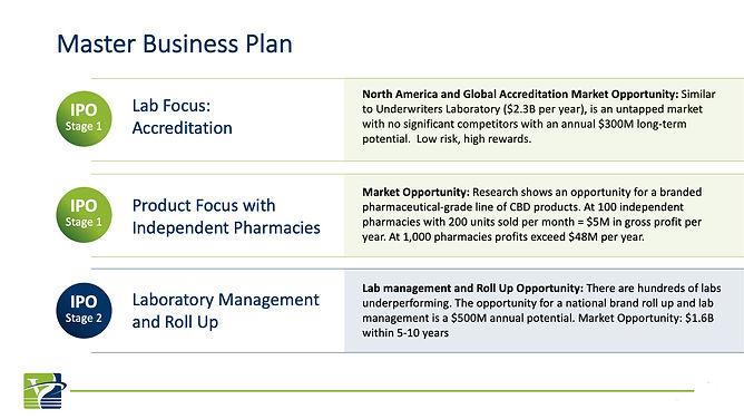Business Plan.jpeg