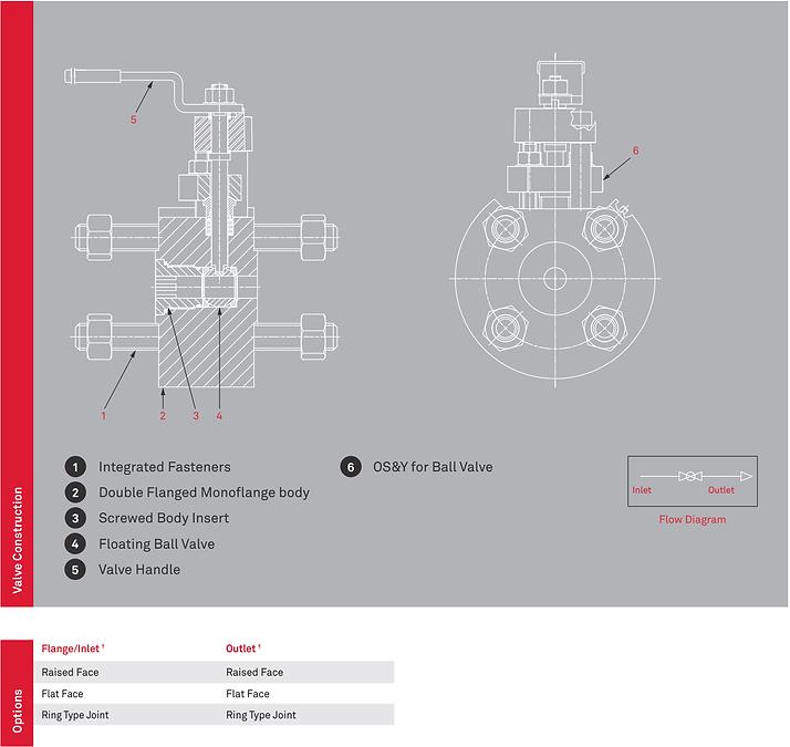 Monoflange ball valve MFB.png