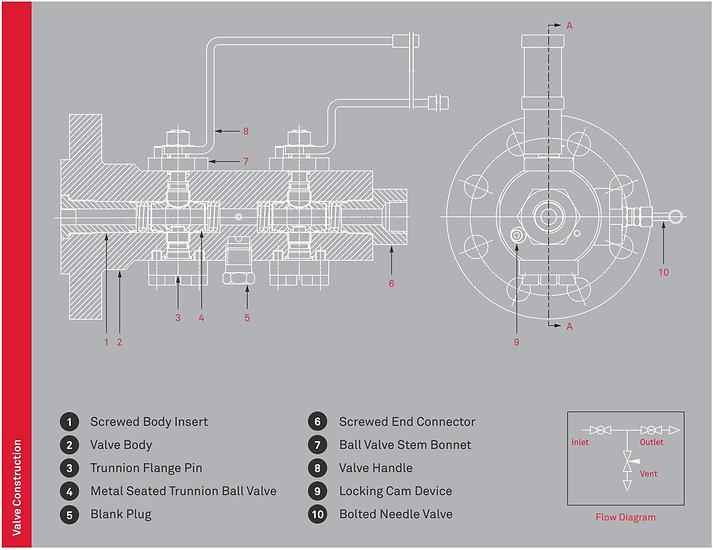 OB-series Trunnion flange x screw metal