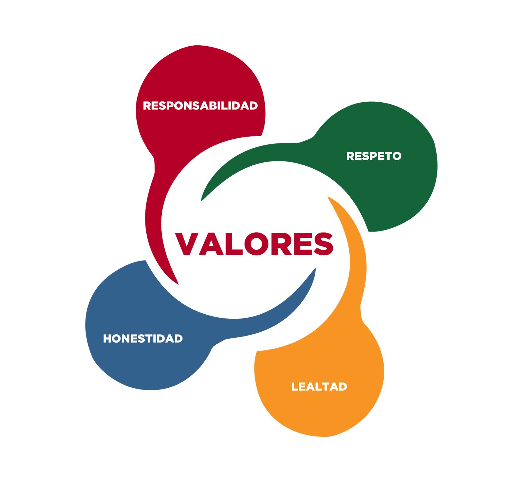 ValoresInstitucionales