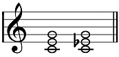 major and minor chords
