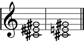 C sharp major to minor