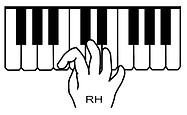 pointer finger crosses over thumb