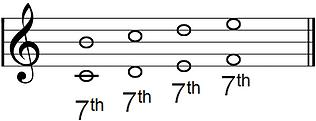 intervals: 7ths