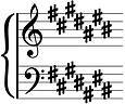 key of C sharp