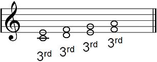 intervals: 3rds