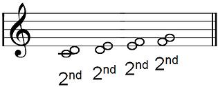 intervals: 2nds