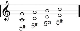 intervals: 5ths