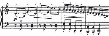 fingering suggestions/Haydn