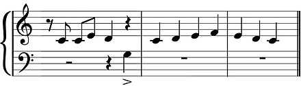 dynamic markings, accent
