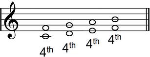intervals: 4ths