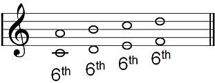 intervals: 6ths