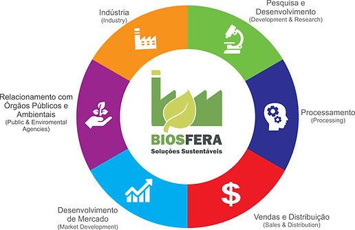 Identidade_visual_Campos_Biosfera.jpg