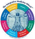 webwheel.jpg