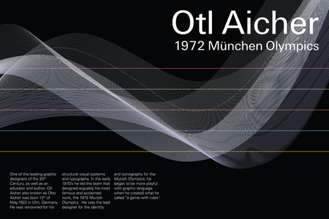 Otl Aicher Poster