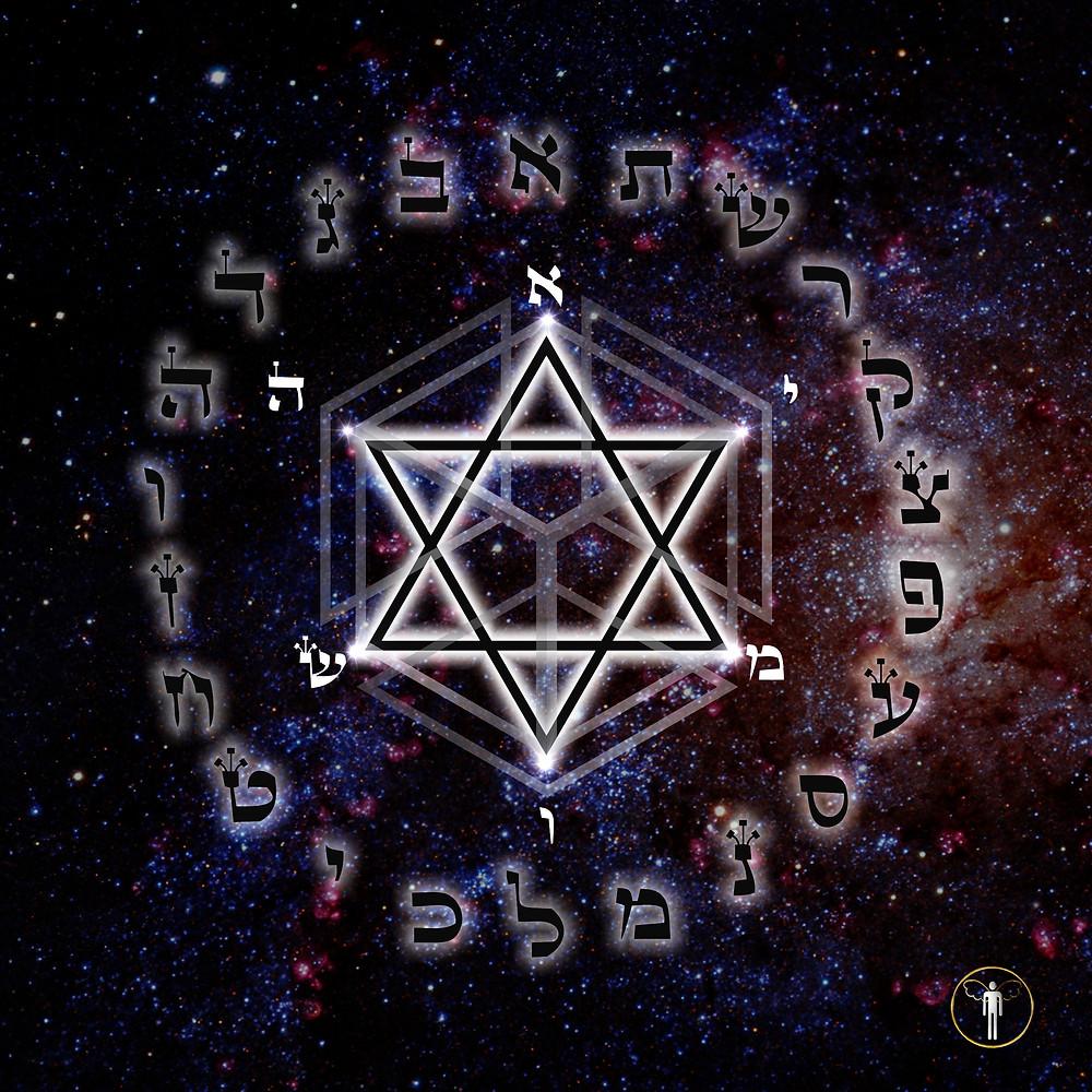 A Sabedoria da Torah