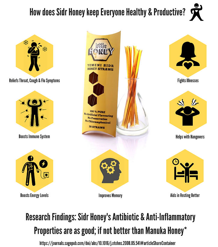 Poster_Benefits_Sidr - Copy.png