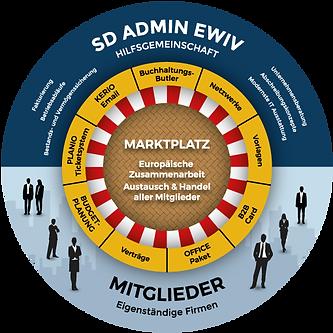 EWIV-Diagramm-1-de-pfade-500.png
