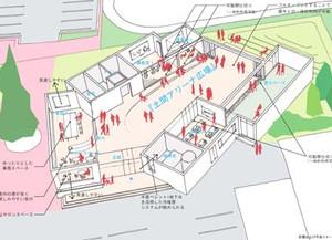 稲川まちづくりセンター設計業務 委託候補者に選定