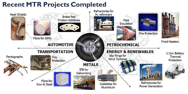 TTIP Roadmapping Experience.jpg